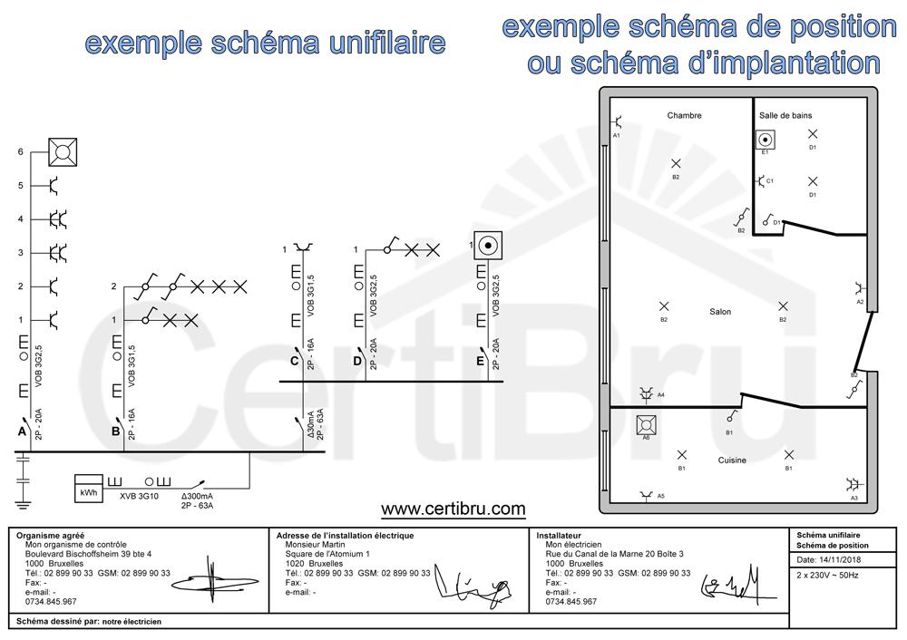 electrical compliance certificate in belgium certibru. Black Bedroom Furniture Sets. Home Design Ideas
